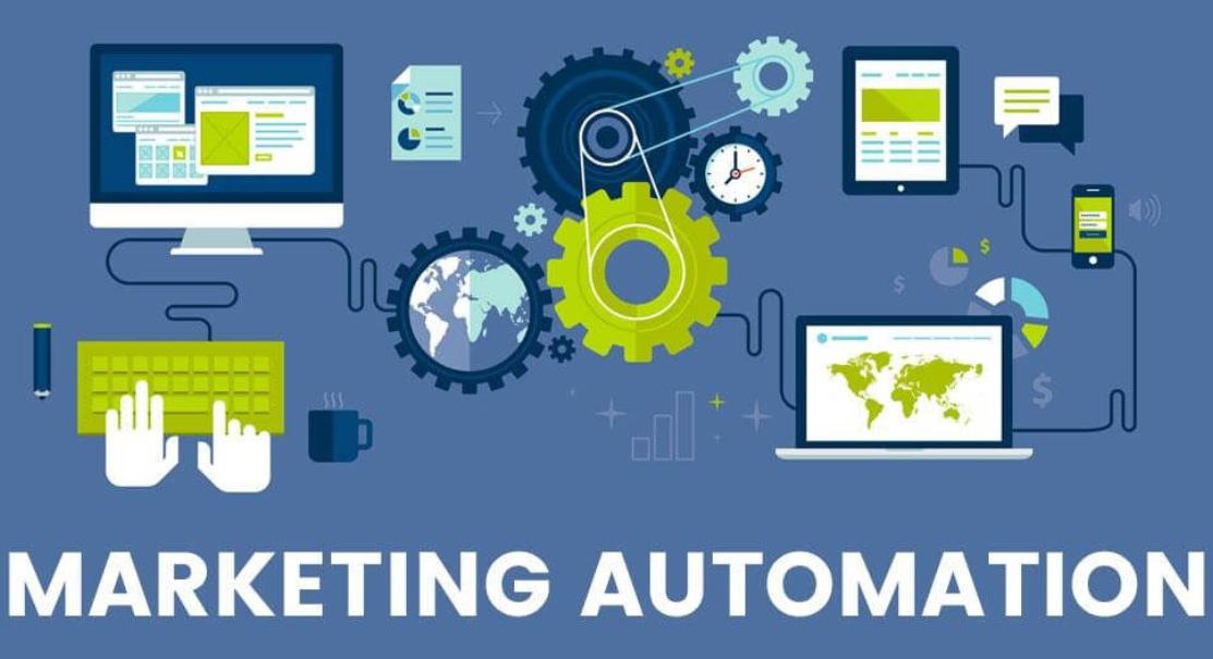 Automated Market Making